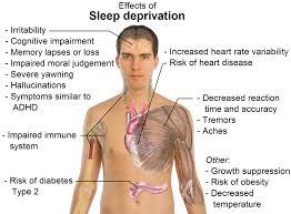 sleep effects on body